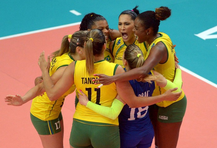 Brasil e Russia